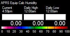 Equip Cab Humidity